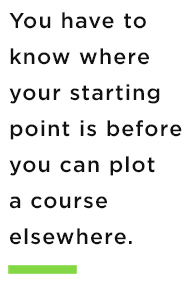 You have to know where your starting point is before you can plot a course elsewhere.