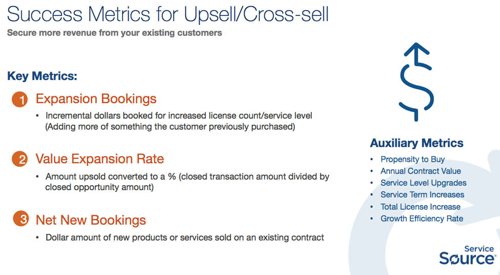 success metrics for upsell and cross-sell