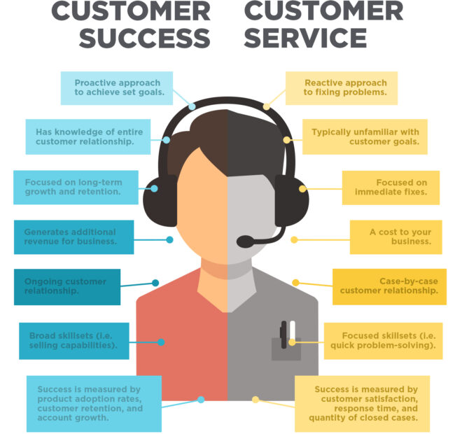 Customer Success vs. Customer Service – What's the Difference?