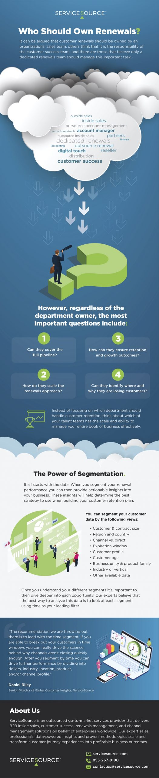 Who Should Own Renewals Infographic
