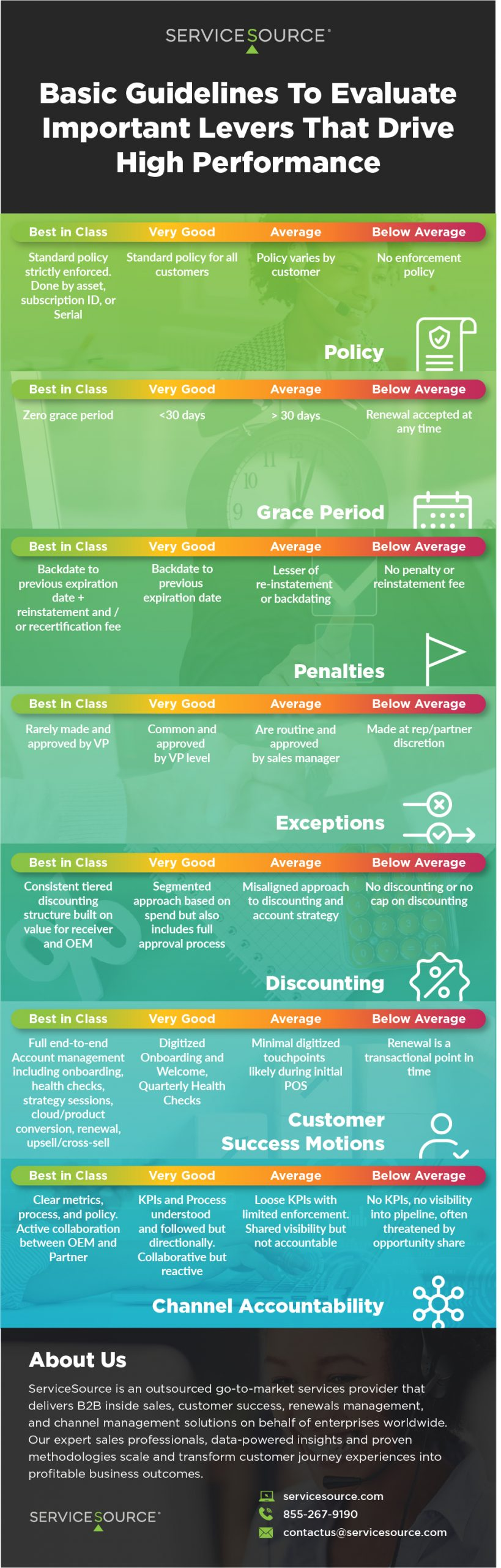 An infographic all about customer renewals